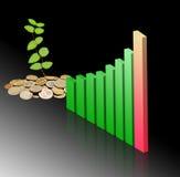 rozwoju gospodarki zieleń Zdjęcie Royalty Free