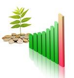 rozwoju gospodarki zieleń Zdjęcia Royalty Free