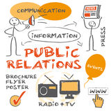 RP, relations publiques Photos stock