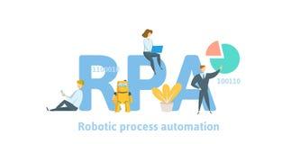 RPA, automatisation de processus robotique Concept avec des mots-clés, des lettres et des icônes Illustration plate de vecteur su illustration stock