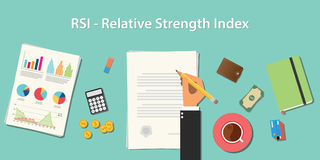 Rsi relative strength index business concept illustration terms with business man hand writing working on graph chart. Money paper work vector Royalty Free Stock Image