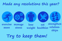 Résolutions Photographie stock