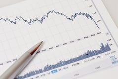 Ruído elétrico de mercado de valores de acção Fotografia de Stock Royalty Free