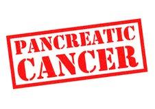 Rubber stämpel för BUKSPOTTKÖRTEL- CANCER royaltyfri illustrationer