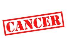 Rubber stämpel för CANCER royaltyfri illustrationer