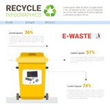 Rubbish Container For E-waste Infographic Banner Recycle Sorting Garbage Concept Stock Photos