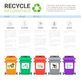 Rubbish Container For Sorting Waste Infographic Banner Recycle Garbage Concept Stock Photo