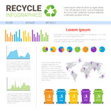Rubbish Container For Sorting Waste Infographic Banner Recycle Garbage Concept Royalty Free Stock Photography