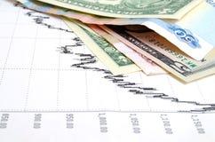 Rubelwechselkurs Lizenzfreie Stockbilder