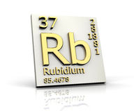 Rubidium form Periodic Table of Elements Royalty Free Stock Images