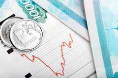 Ruble exchange rate Royalty Free Stock Images