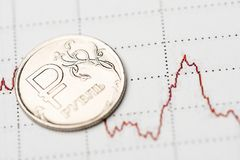 Ruble exchange rate Stock Images