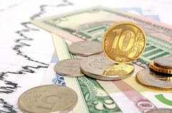 Ruble rate. Cross-rate of the ruble against the euro and the dollar Royalty Free Stock Photos
