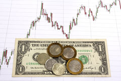 Rubles and dollar Stock Photos