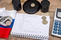 rublo da inflação Sanções do russo euro e dólar contra o rublo Fotos de Stock