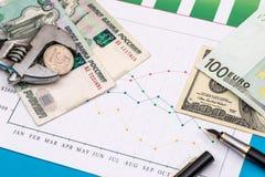Rublo do Euro e do dólar Imagem de Stock