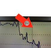 Rublo russa giù Fotografie Stock