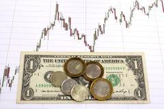 Rublos y dólar Fotos de archivo
