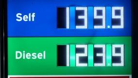 Ruch pokaz cena gaz zbiory