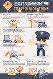 Ruchu drogowego naruszenie Infographic Zdjęcie Royalty Free