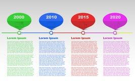Rudern Sie die Zeitachse, die mit Jahren, infographics infographic ist, simsen Sie infographic, gefärbt infographic Stockfotografie