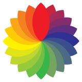 Rueda de color del espectro ilustración del vector