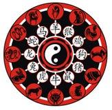 Rueda del zodiaco Fotografía de archivo libre de regalías