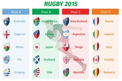 Rugby World Cup 2015 Pool A B C D teams vector set Royalty Free Stock Image