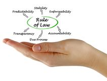 Rule of Law. Presenting diagram of Rule of Law Royalty Free Stock Photo