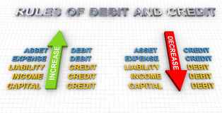 Rules of debit and credit vector illustration