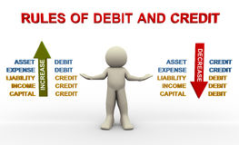 Rules of debit and credit Royalty Free Stock Image