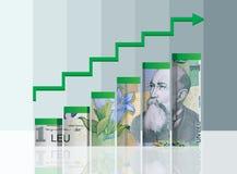 Rumänisches Geldfinanzdiagramm. Mit Ausschnittspfad. Stockbild