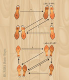 Rumba basic steps. Vector illustration in eps8 Royalty Free Stock Images