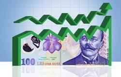 Rumänisches Geldfinanzdiagramm. Mit Ausschnittspfad. Stockbilder