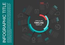 Rund infographic timelinemall Arkivfoto