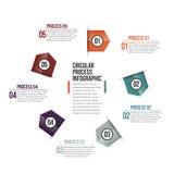 Rund process Infographic Arkivbilder