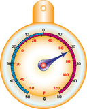 rund termometer Royaltyfri Fotografi