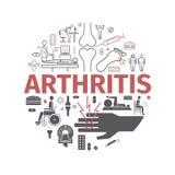 Runde Fahne der Arthritis Symptome, Behandlung Linie Ikonen eingestellt Vektorzeichen für Netzgraphiken stock abbildung