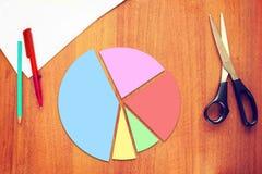Rundes Diagramm mit Sektoren auf dem Tisch Lizenzfreie Stockbilder
