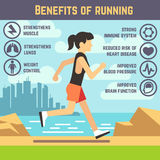 Running female, jogging women, cardio exercise. Health care infographics. Benefits of running for woman, strong immune and strengthen heart and lungs Stock Photos