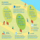 Running park infographic Royalty Free Stock Image