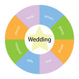 Runt begrepp för bröllop med färger och stjärnan Arkivfoto