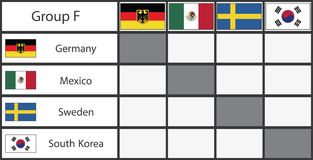 Russia 2018 football group stage template. Group F,flat vector illustration Royalty Free Stock Image