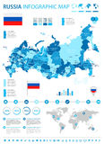 Russia - map and flag - infographic illustration Royalty Free Stock Photo