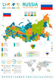 Russia - map and flag - infographic illustration Stock Images