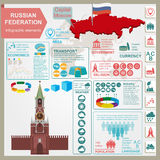 Russian Federation infographics, statistical data, sights Stock Image