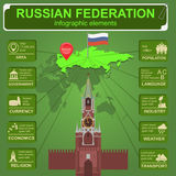 Russian Federation infographics, statistical data, sights Stock Photo