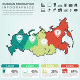 Russian Federation map with Infographic elements. Infographics layouts. Vector. Illustration Royalty Free Stock Photos
