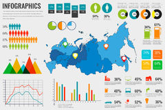Russian Federation map with Infographics elements. Infographics layouts. Vector stock illustration