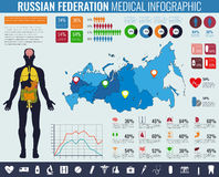 Russian Federation Medical Infographic. Infographic set with charts and other elements. Vector Royalty Free Stock Photos